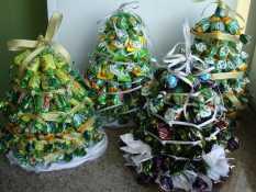Новогодняя сладкая елка